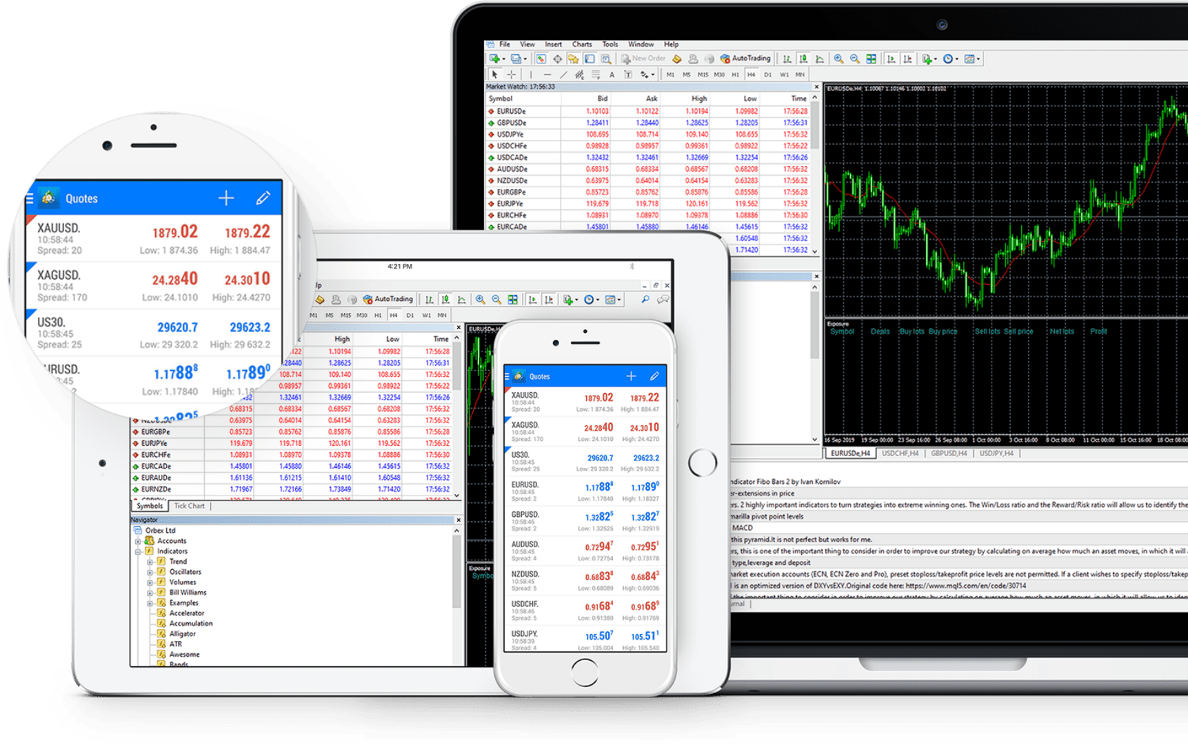demo forex